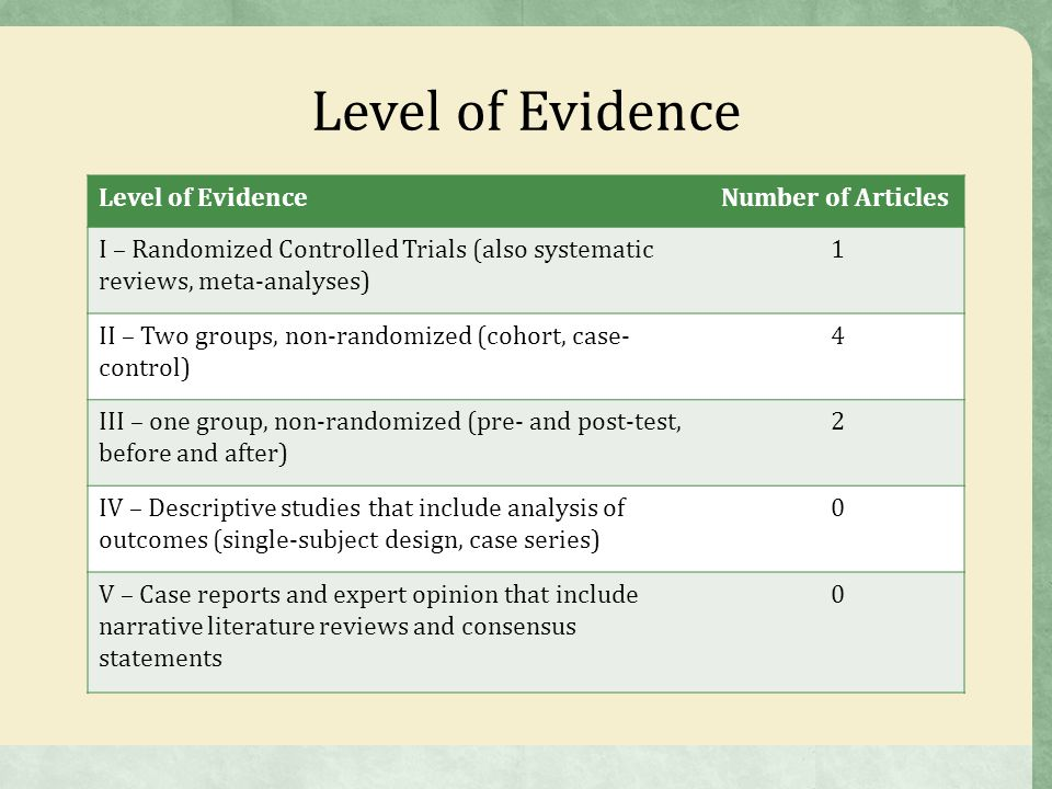 Evidence Based Practice Toolkit