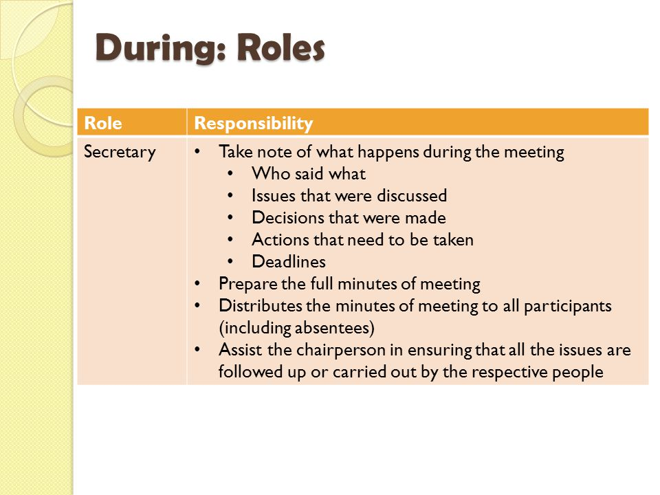 meeting roles and responsibilities pdf