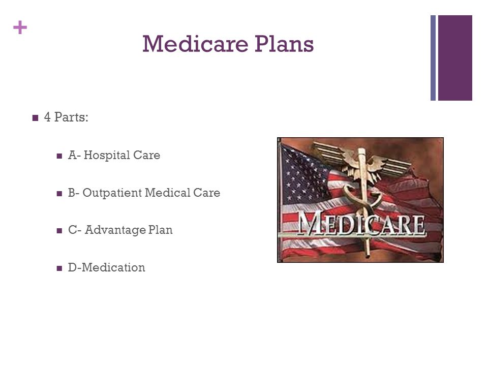 Medicare Plans 4 Parts: A- Hospital Care B- Outpatient Medical Care