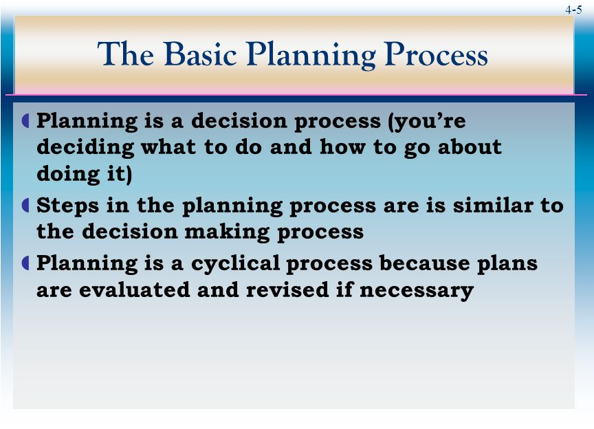 The Basic Steps in the Management Planning Process
