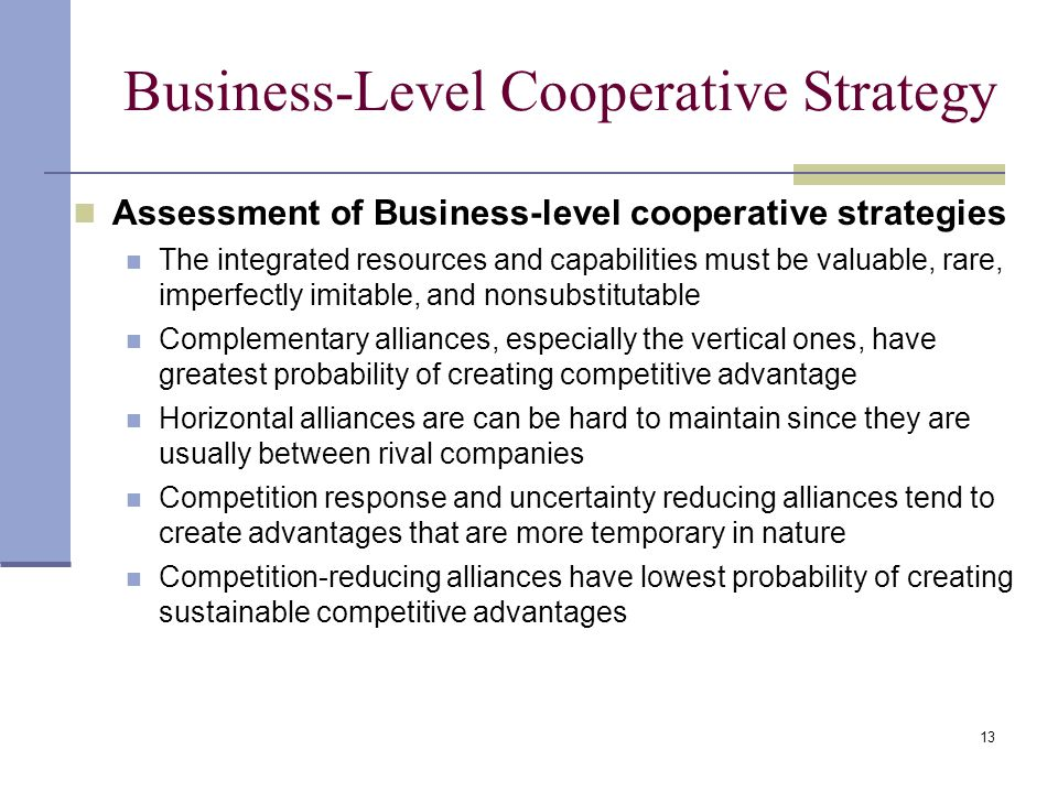 Goal of the Microfinance and Cooperative Strategy