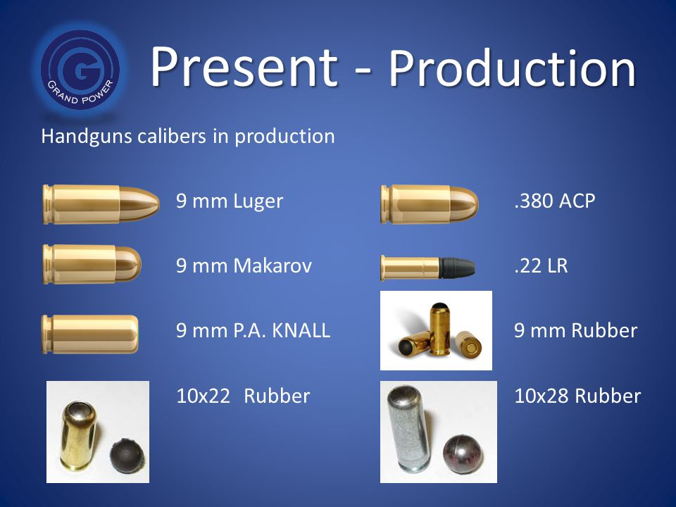 Present - Production Handguns calibers in production
