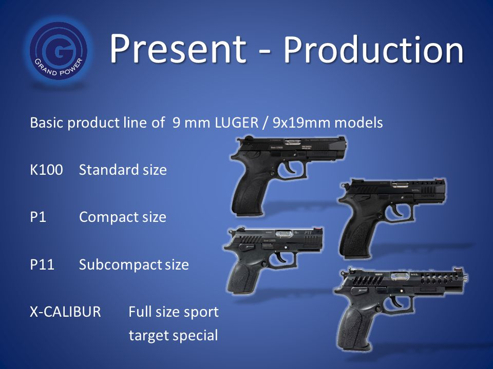 Present - Production Basic product line of 9 mm LUGER / 9x19mm models