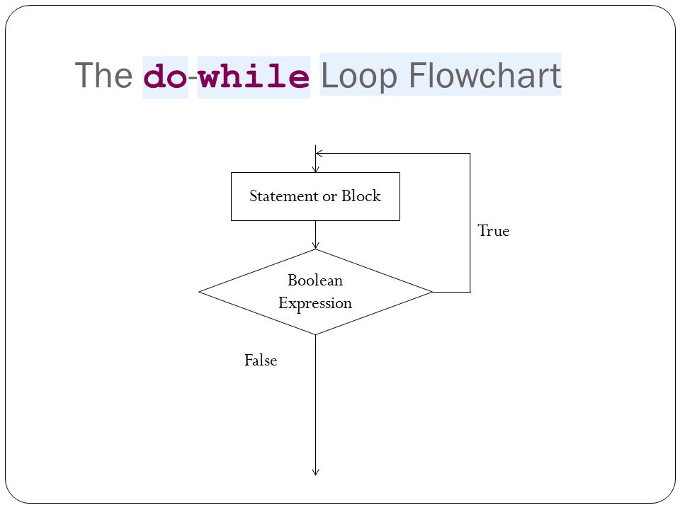 flowchart for do while loop in c 28 images do while
