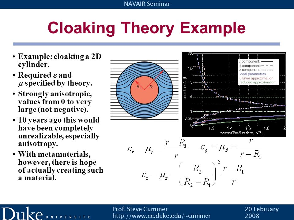 Cloaking Theory Example