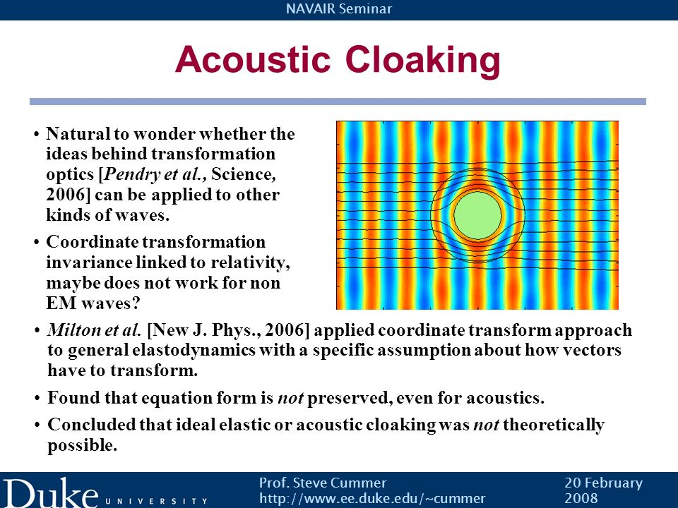 Acoustic Cloaking