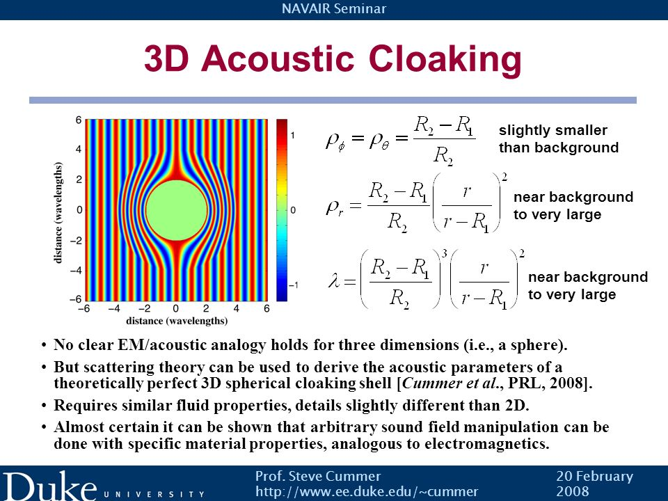 3D Acoustic Cloaking slightly smaller than background. near background to very large. near background to very large.