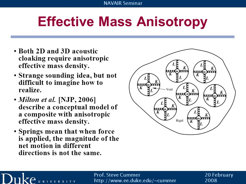 Effective Mass Anisotropy