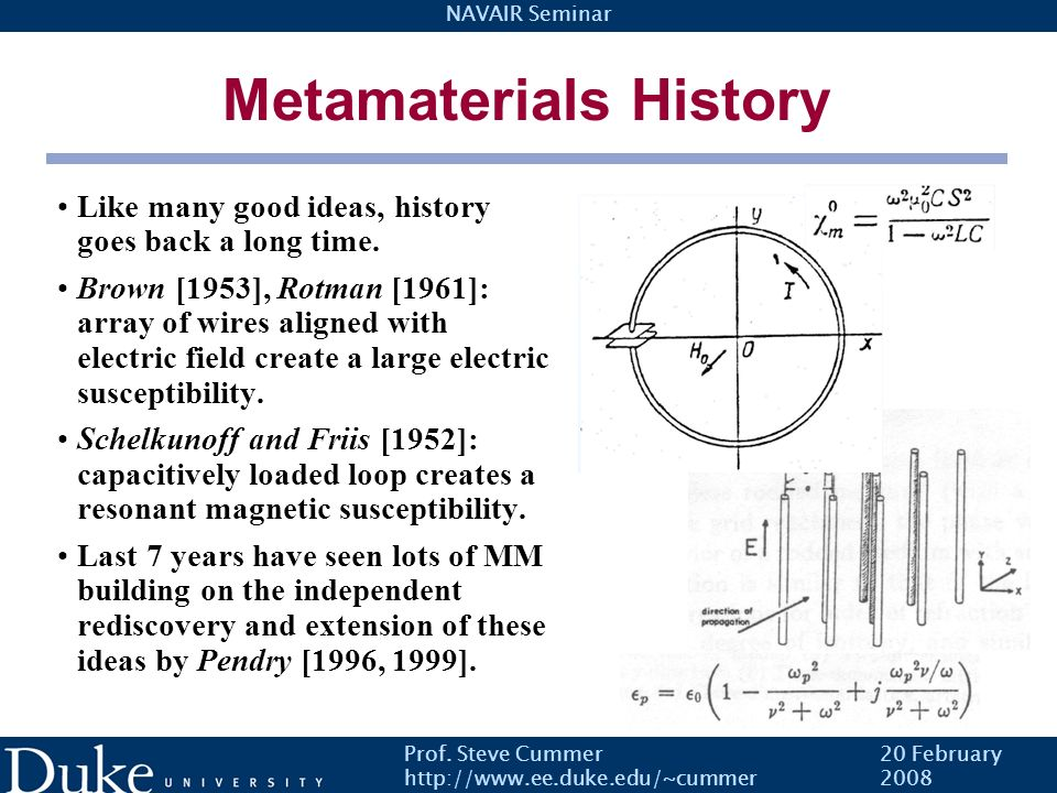 Metamaterials History