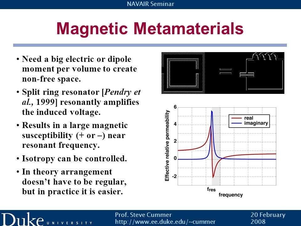 Magnetic Metamaterials