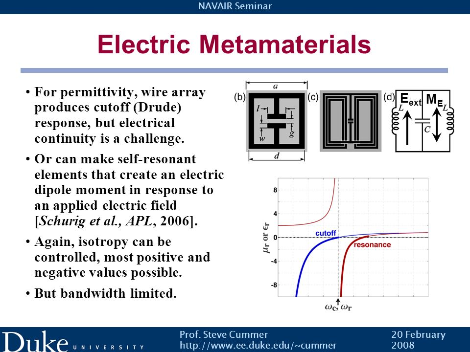 Electric Metamaterials