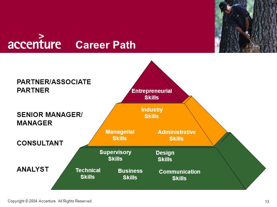 Welcome Career Information Session Ppt Download