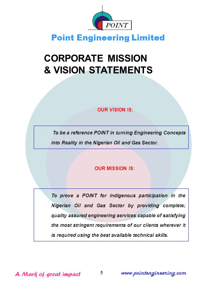 Mission vision of british petroleum
