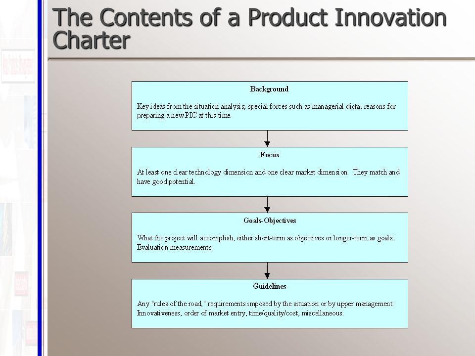 product innovation charter sample The rail innovation charter is a document which sets out principles of 'fair play'  when engaging in  a supplier seeking support and acceptance from a potential  client for a product or system under  a simple example of this might be to.