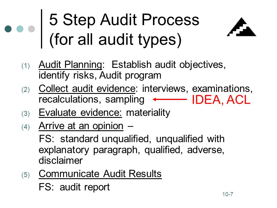 objective of communication audit Table of contents page our objectives 1 communications plan 2 developments affecting your business 3 - 6 terms of engagement 7 audit approach 8 audit.