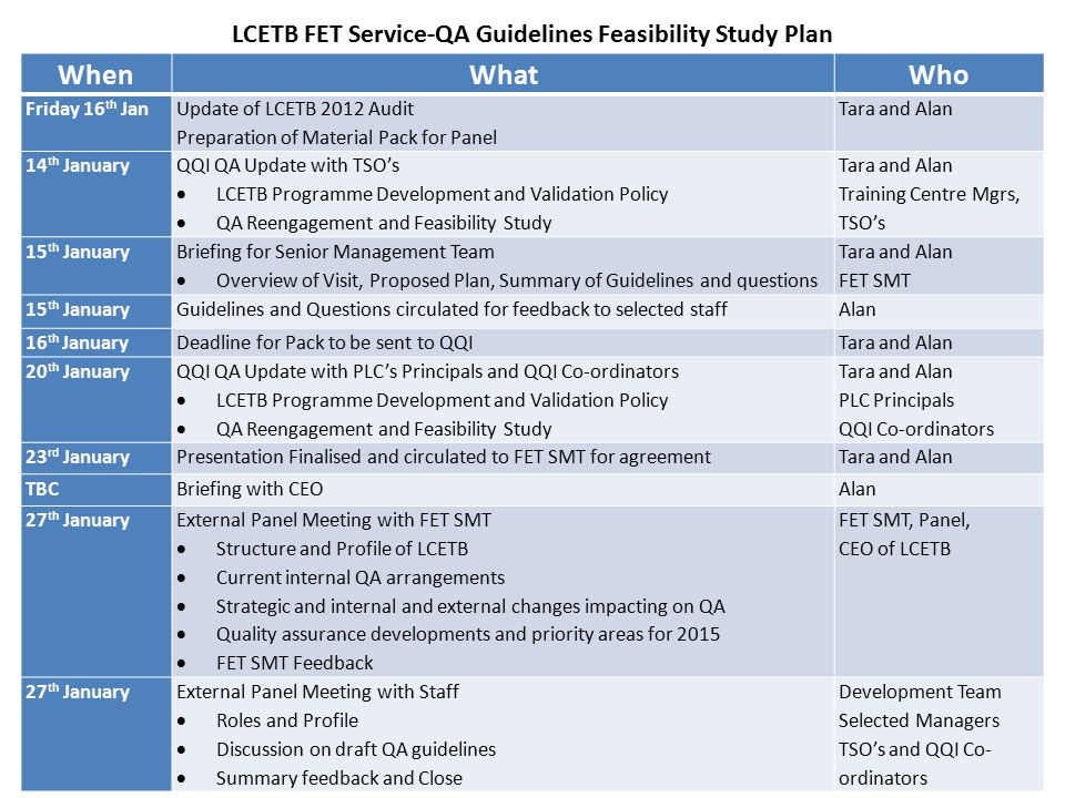 feasibility study guidelines Guidelines for brief feasibility study 1 the executive summary this point shall provide a clear description of the activities which are planned to be.
