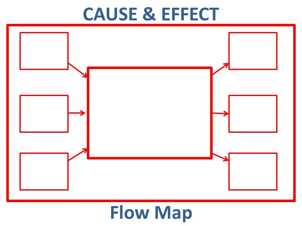 CAUSE & EFFECT Flow Map