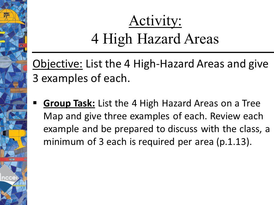 Activity: 4 High Hazard Areas