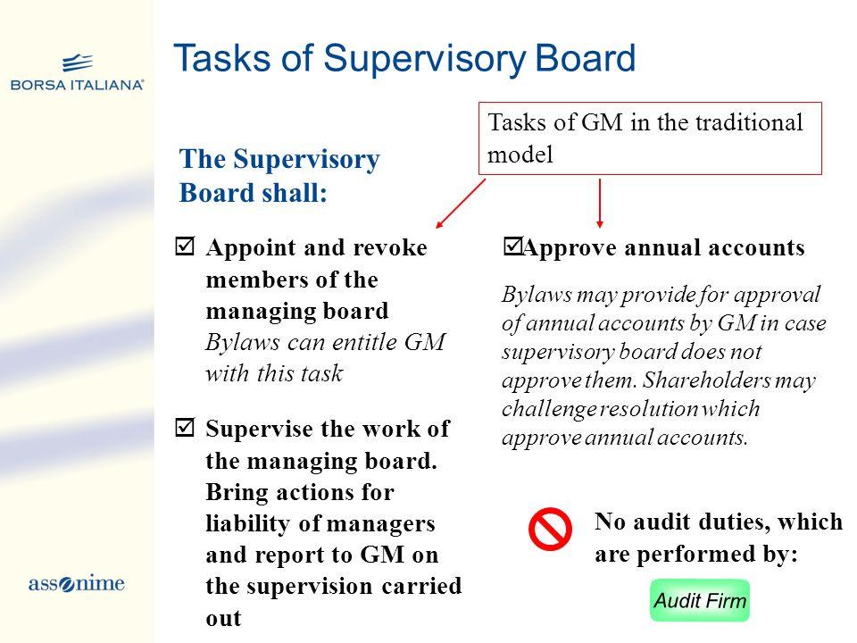 Tasks of Supervisory Board
