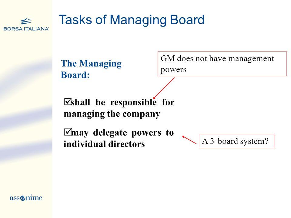 Tasks of Managing Board