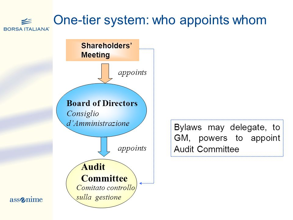 One-tier system: who appoints whom