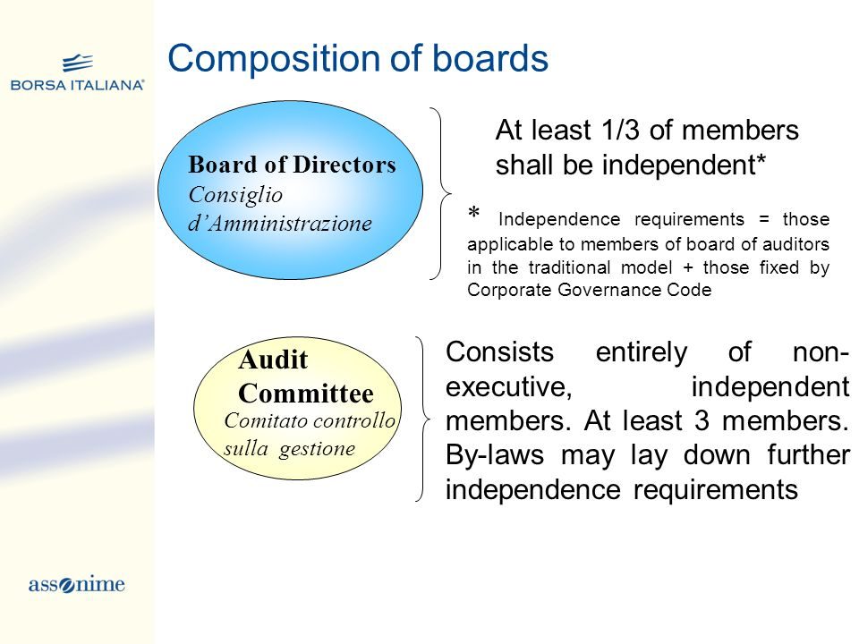 Composition of boards At least 1/3 of members shall be independent*
