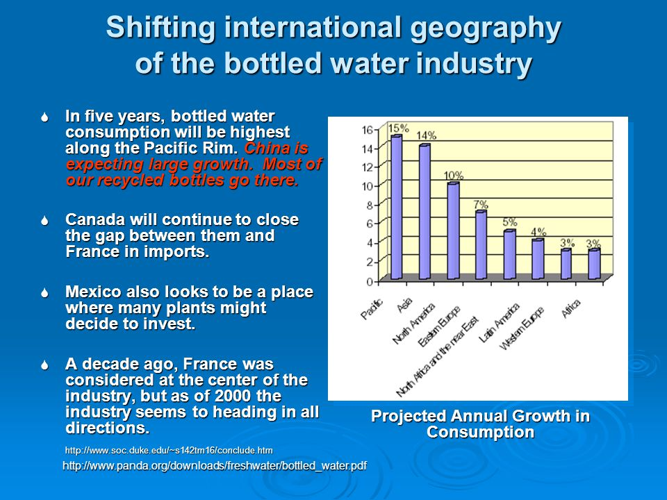 bottled water supply and demand Global bottled water market size, share, development, growth and demand forecast to 2023  the report will be delivered in pdf format along with the printing rights it is recommended for up to five users the report will be delivered in pdf format along with printing rights and detailed excel .