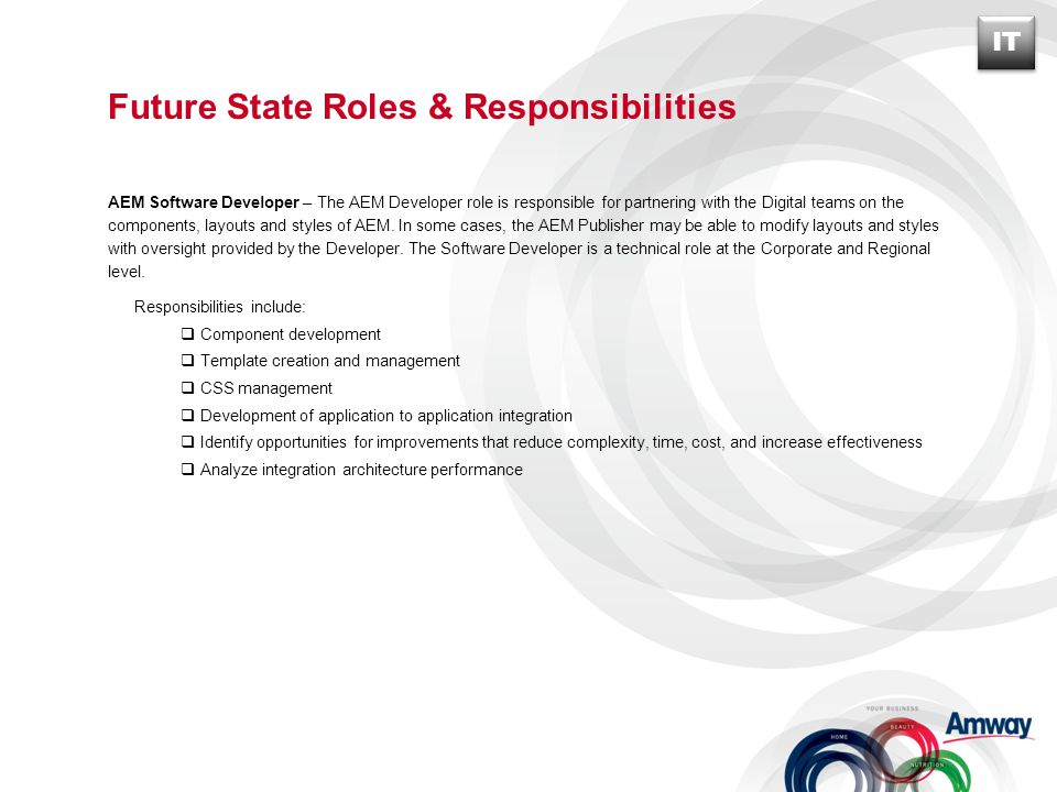 Software Developer Roles And Responsibilities. Roles On A Web Or