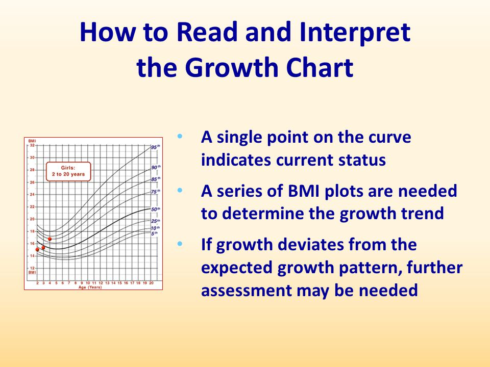 How To Read Growth Charts Mersnoforum