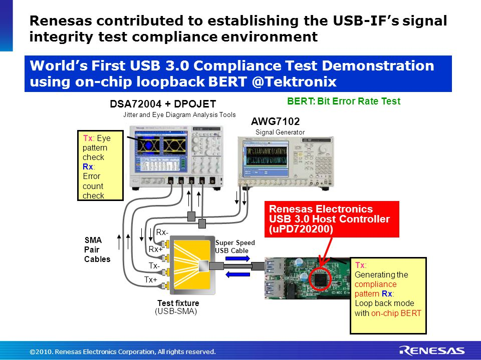 Usb product overview 20170419 personal introductions ppt download renesas contributed to establishing the usb ifs signal integrity test compliance environment ccuart Gallery