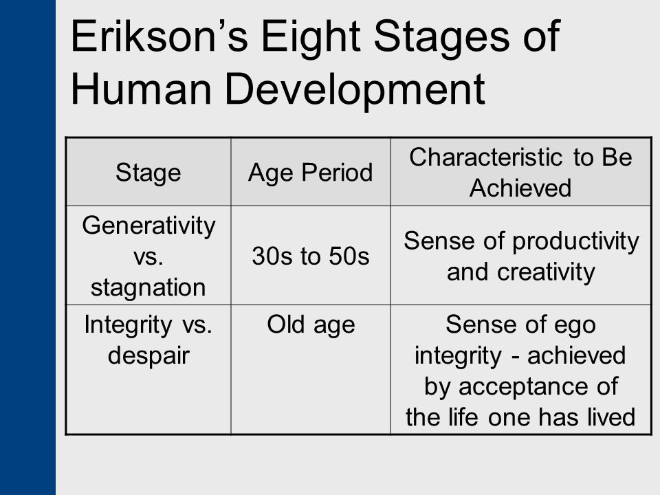 erickson s 8th stage integrity vs despair Times in ones life in which he/she is involved in activities giving time/effort back  to  (erikson) – integrity vs despair life cycle beginning stage parental stage.