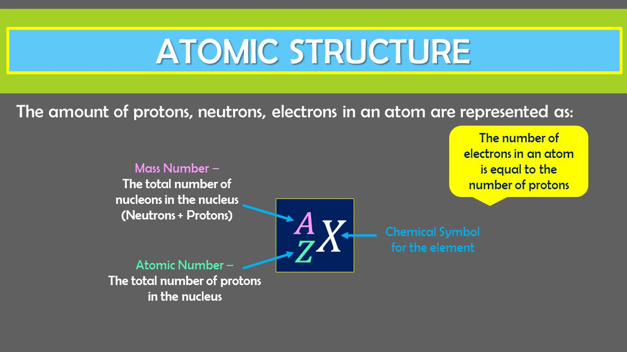 Nuclear physics radioactivity ppt download 4 atomic structure buycottarizona