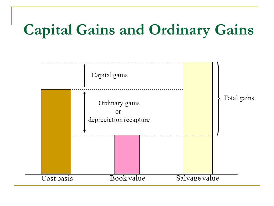 depreciation how companies recapture the cost Avoiding cost segregation recapture tax  depreciation recapture often requires that a portion of the gain be taxed at rates as high as 25% (for sec 1250 real property) and 396% (for sec 1245 property)  common types of aup, how different states are handling it and how companies can plan for potential audits and liabilities.