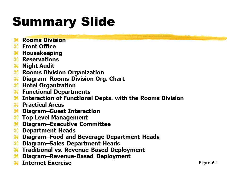 Summary Slide Rooms Division Front Office Housekeeping Reservations