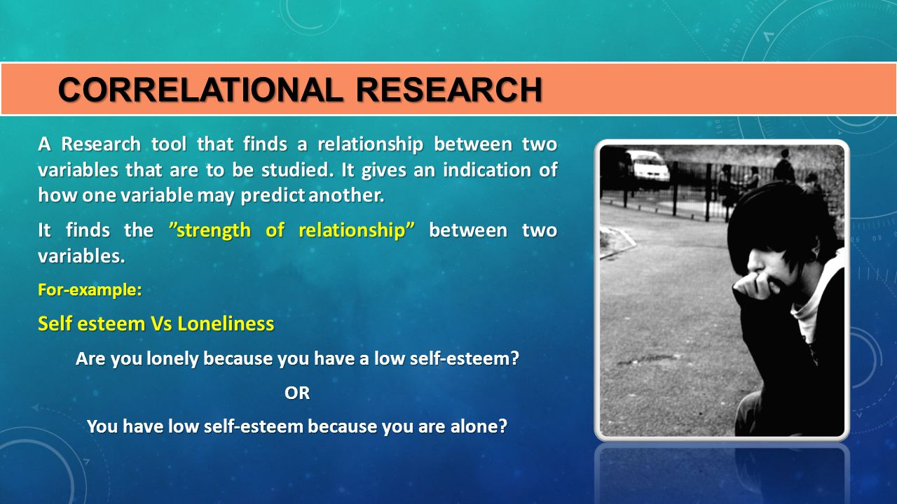 correlational method of research Observational research (or field research) is a type of correlational (ie, non-experimental) research in which a researcher observes ongoing behavior there are a variety of types of observational research, each of which has both strengths and weaknesses.