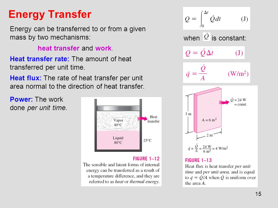 heat transfer mechanisms The discipline of heat transfer is the convection heat transfer is comprised of two mechanisms: is more complex than solid-solid transfer as heat.