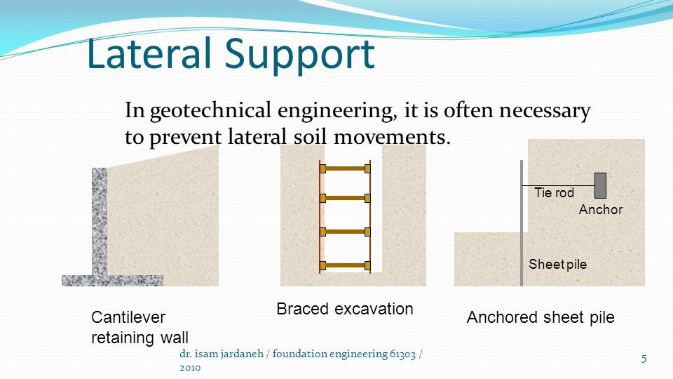 Lateral Earth Pressure And Retaining Walls Ppt Video