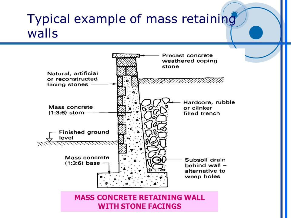 Concrete Retaining Wall Design Example Markcastroco