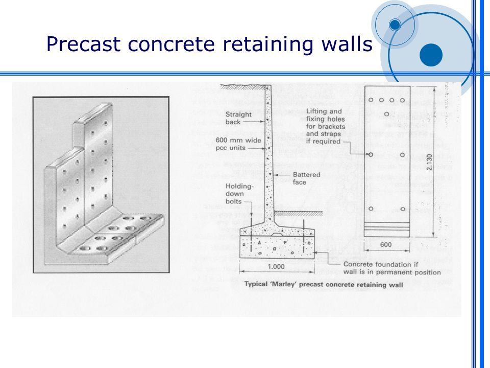 Retaining walls ppt video online download for Precast concrete basement walls cost