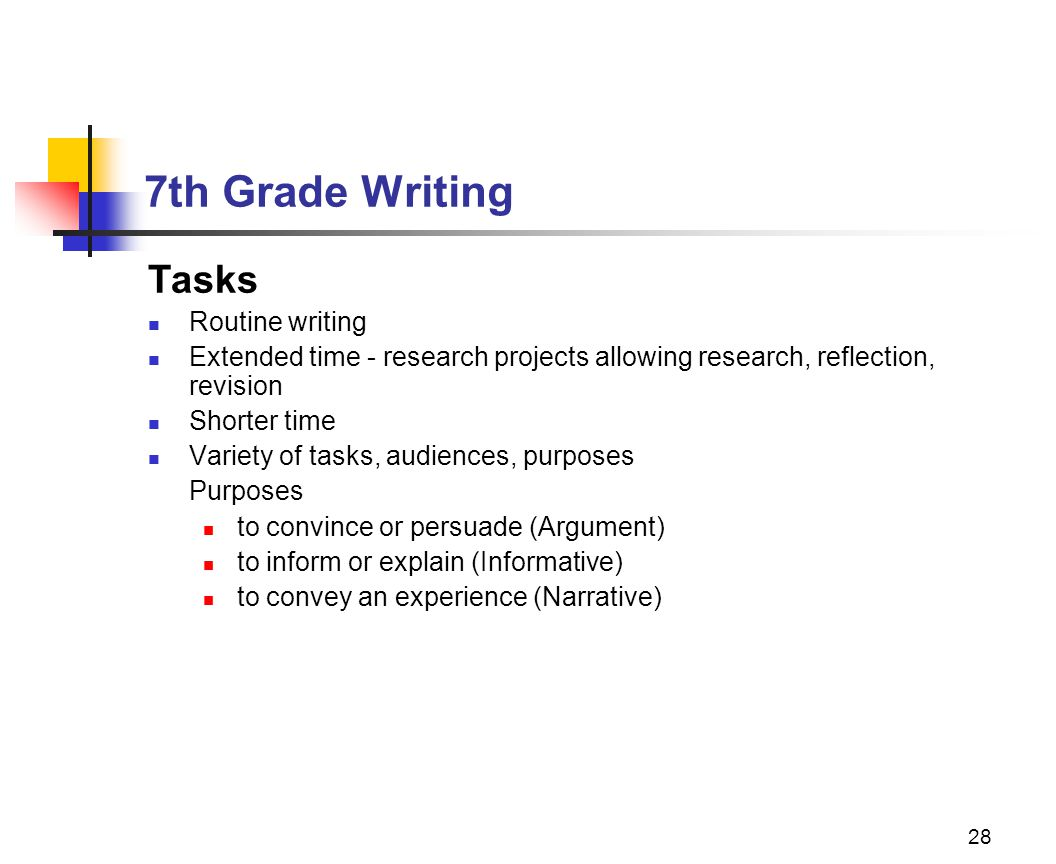 extended writing project Extended essay scoring rubric candidate:  you should study the information on writing a thesis/research question  1 plan and pursue a research project with .