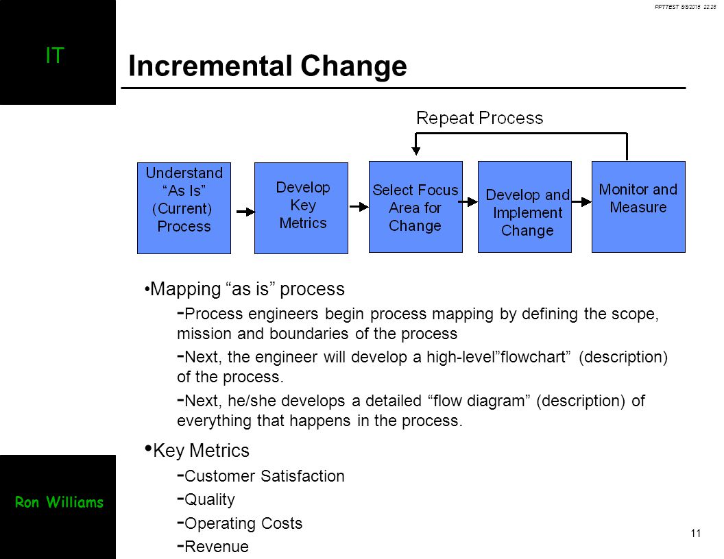 business process and incremental change Incremental organizational change  business process reengineering  business process reengineering is the redesign of business processes and the associated systems and organizational structures the goal of this type of change is to achieve a dramatic improvement in business performance  types of change  by justin l bennett (tnu 2008.