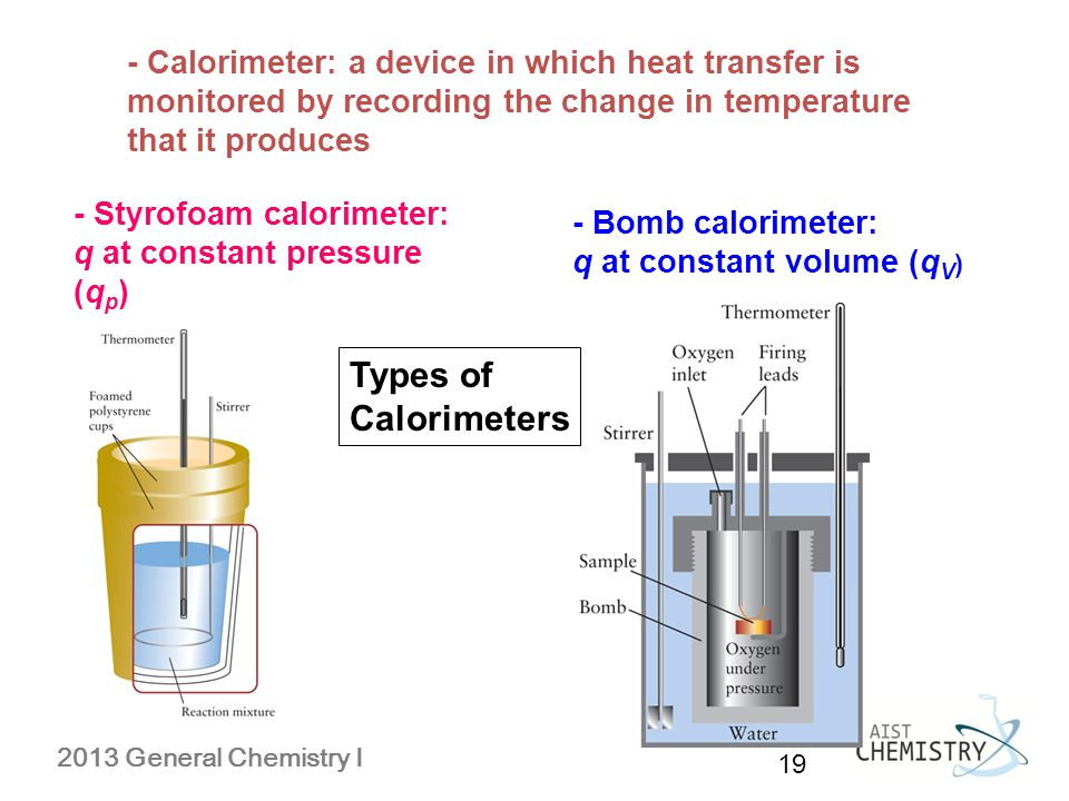 constant pressure calorimeter for heat capacity -when pressure is constant, heat change for the process (q(rxn)) is equal to the enthalpy change (∆h) ex: a lead (pb) pellet having a mass of 2647g at 8998°c was placed in a constant-pressure calorimeter of negligible heat capacity containing 1000 ml of water.