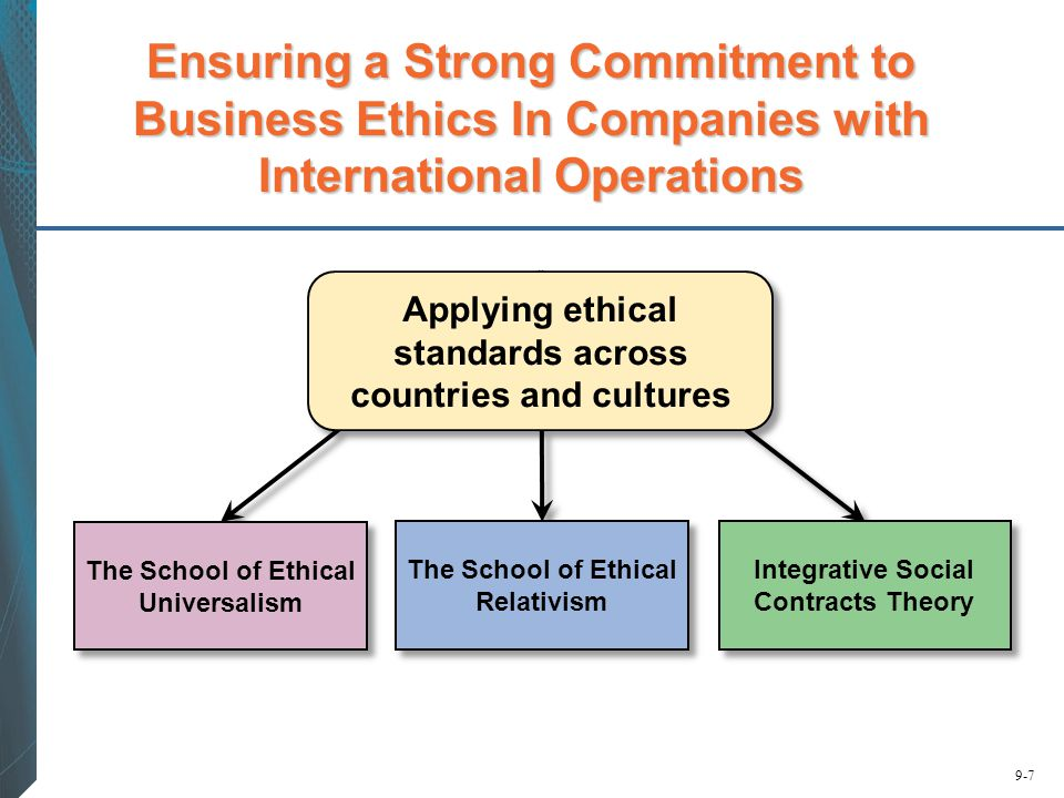 Three Levels of Ethical Standards in a Business Organization
