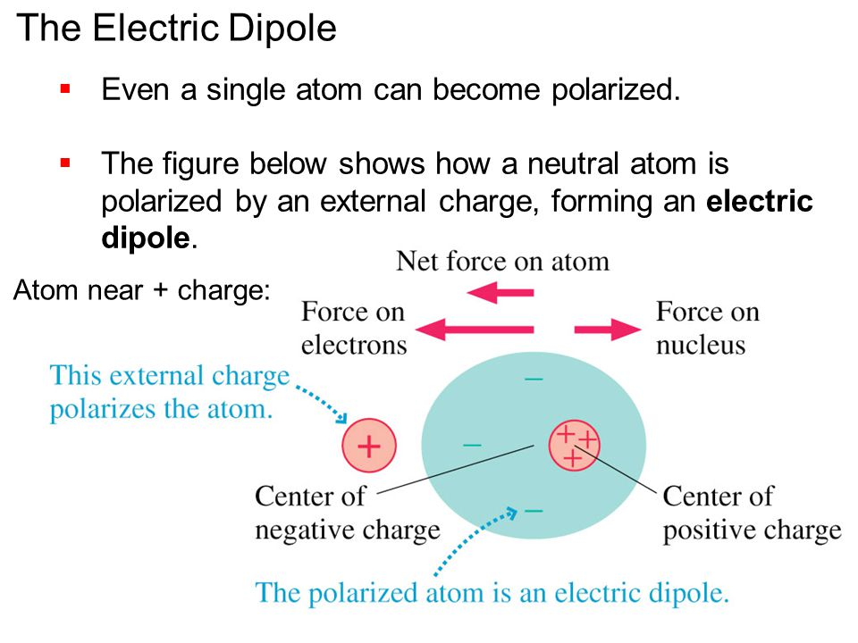 electrons in atoms outline View homework help - chapter 2 from chem 253 at university of louisville lecture outline review of atomic structure electrons, protons, neutrons, quantum mechanics of atoms, electron states, the.