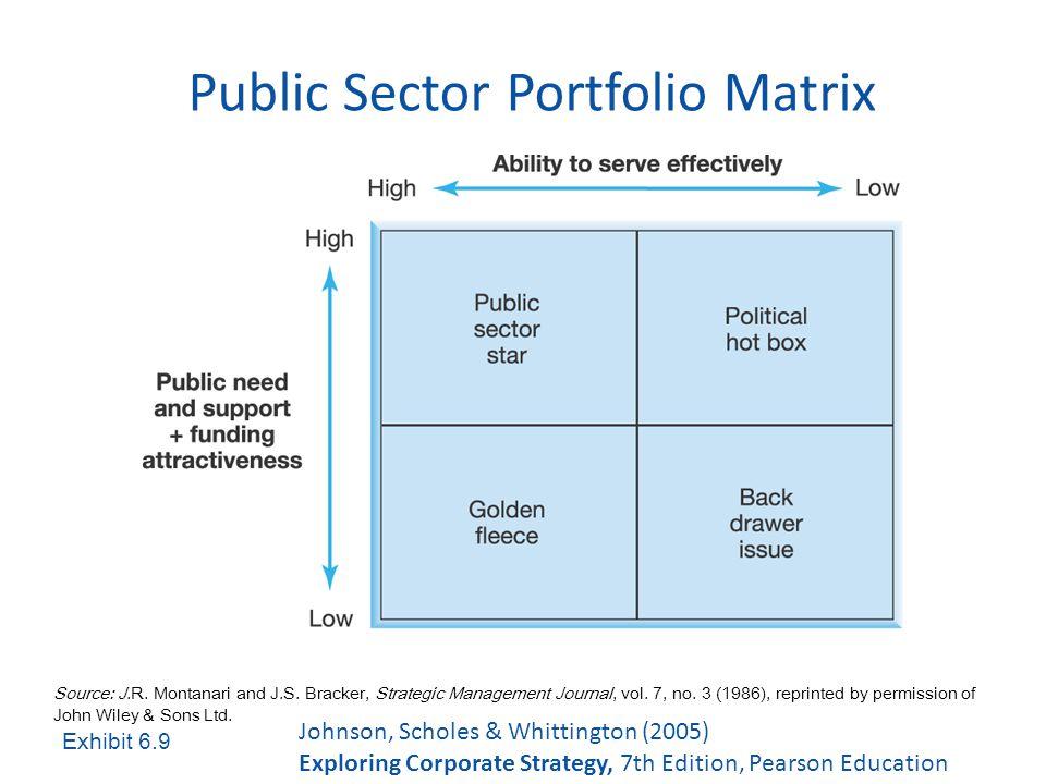 sector matrix 1 matrix algebra and linear economic models references ch 1 – 3 (turkington) ch 4 – 52 (klein) [1] motivation one market equilibrium model.