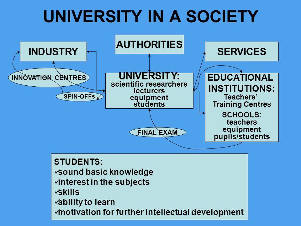 UNIVERSITY IN A SOCIETY