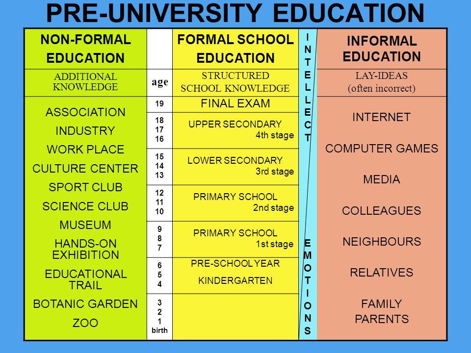 PRE-UNIVERSITY EDUCATION
