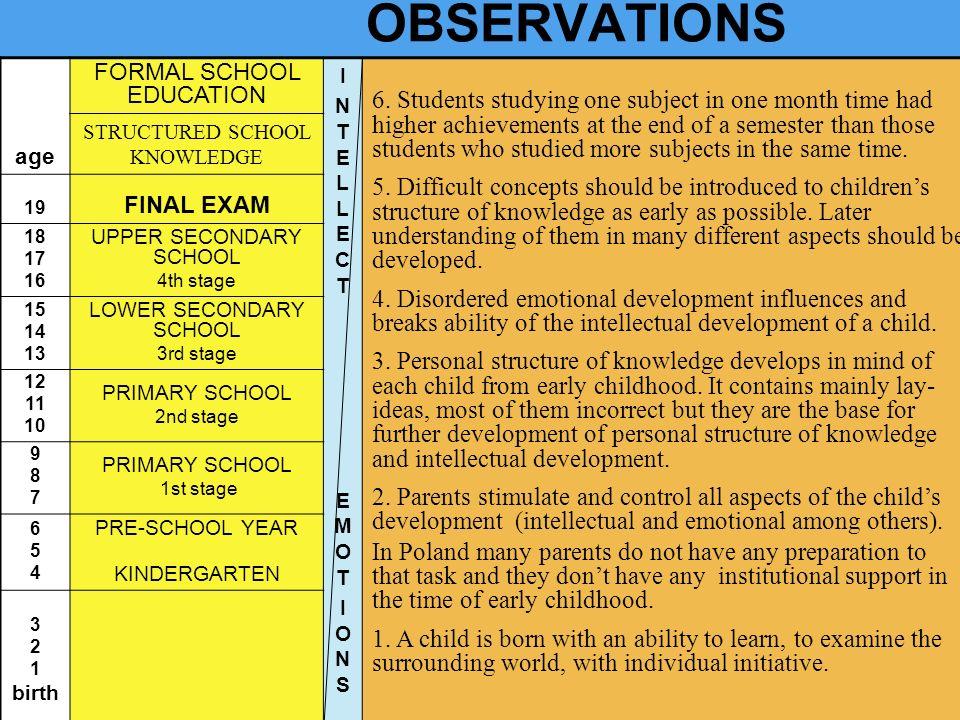 OBSERVATIONS age. FORMAL SCHOOL EDUCATION. I. NTELLECT. EMOT. IONS.