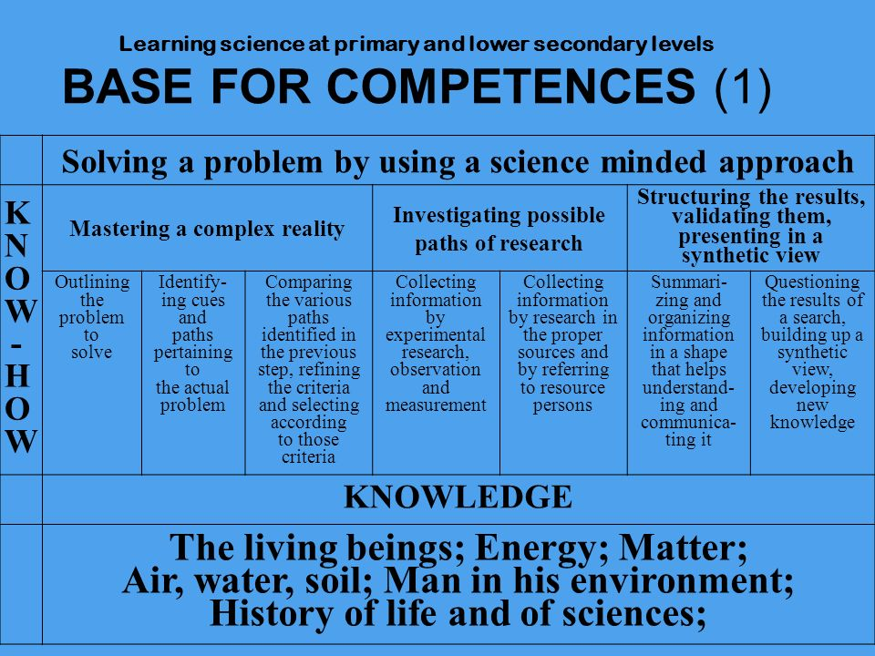 BASE FOR COMPETENCES (1)