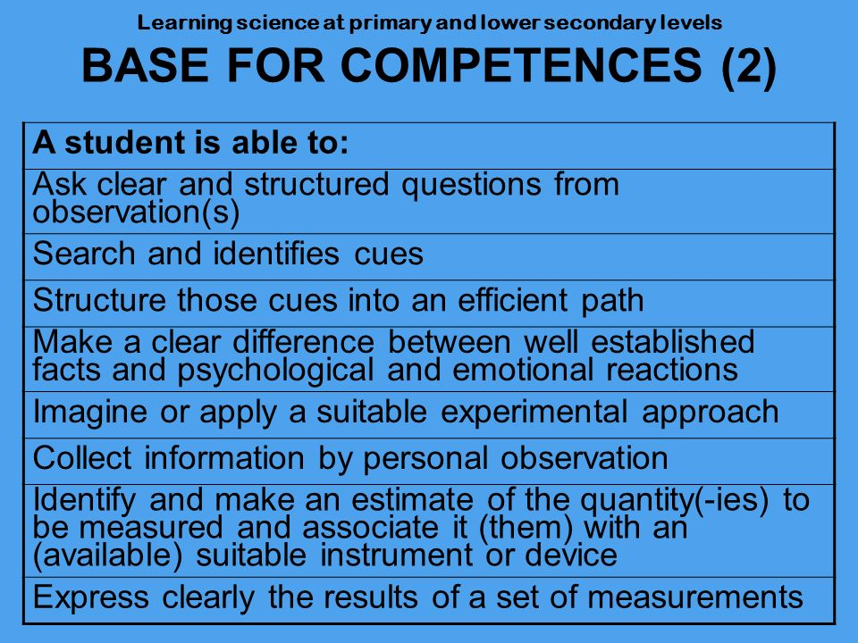 Ask clear and structured questions from observation(s)